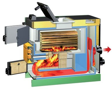 Принцип работы пиролизного котла на твёрдом топливе