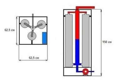 Схема работы индукционного котла