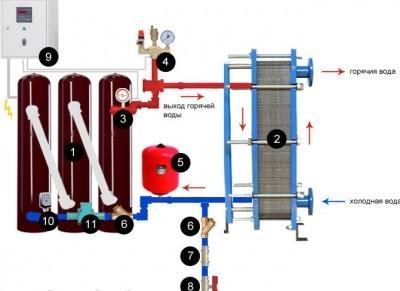 Схема рабты индукционного котла 380в