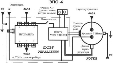 Схема бюджетного котла ЭПО-6