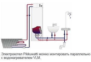 Электроотопительный котел Pikkuwatti в системе