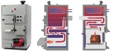 Схема обогрева разными видами топлива