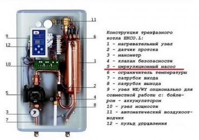 Схема электрического котла со встроенным насосом