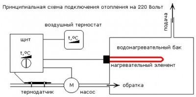 Схема подключения котла к сети 220в
