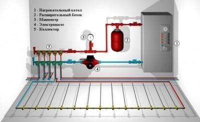 Схема автономного отопления дома или квартиры электрическим котлом