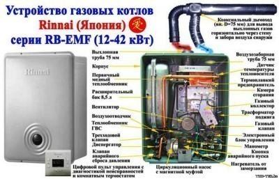 Серия RB-EMF