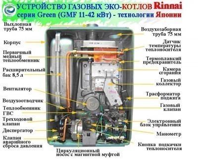 Серия RB-GMF