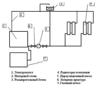 Схема подключения электрического водонагревательного котла