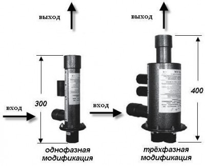 Разные модификации электродных котлов