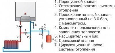 Схема обвязки конденсационного оборудования