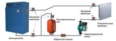 Схема и элементы обвязки электрокотла