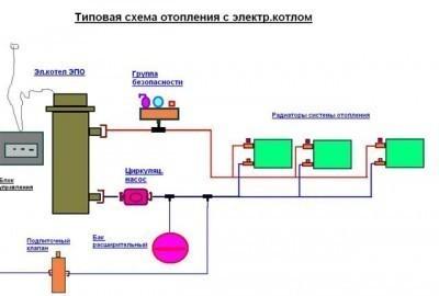 Типовая схема отопления с электрокотлом