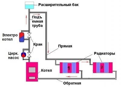 Принципиальная схема подключения электрокоитла в систему