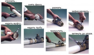 Соединение труб - инструкция