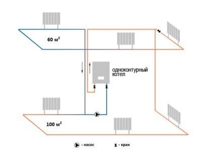 Одноконтурная схема