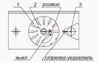 Схема управления котлами Сиберия