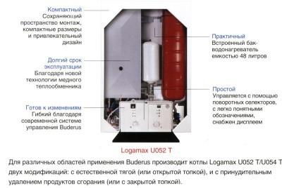 Конструкция котлов серии Logamax