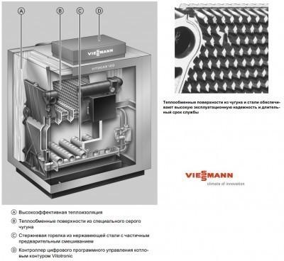 Чугунный теплообменник котла газового напольного Viessmann Vitogas 100-F 42 кВт