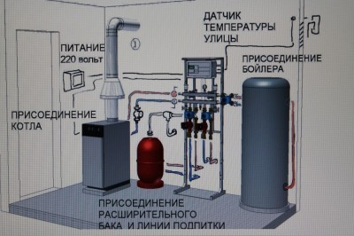 Схема установка газового котла с бойлером