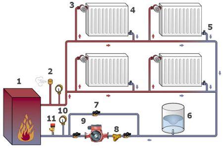 Схема установки котла