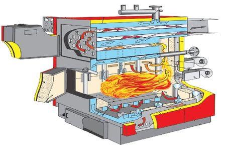 Подача топлива в твердотопливном котле